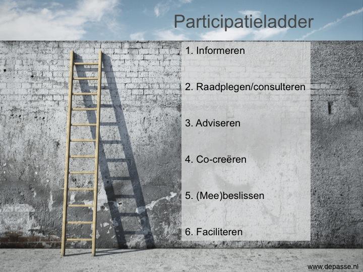 Participatieladder kennismanagement daphne depasse