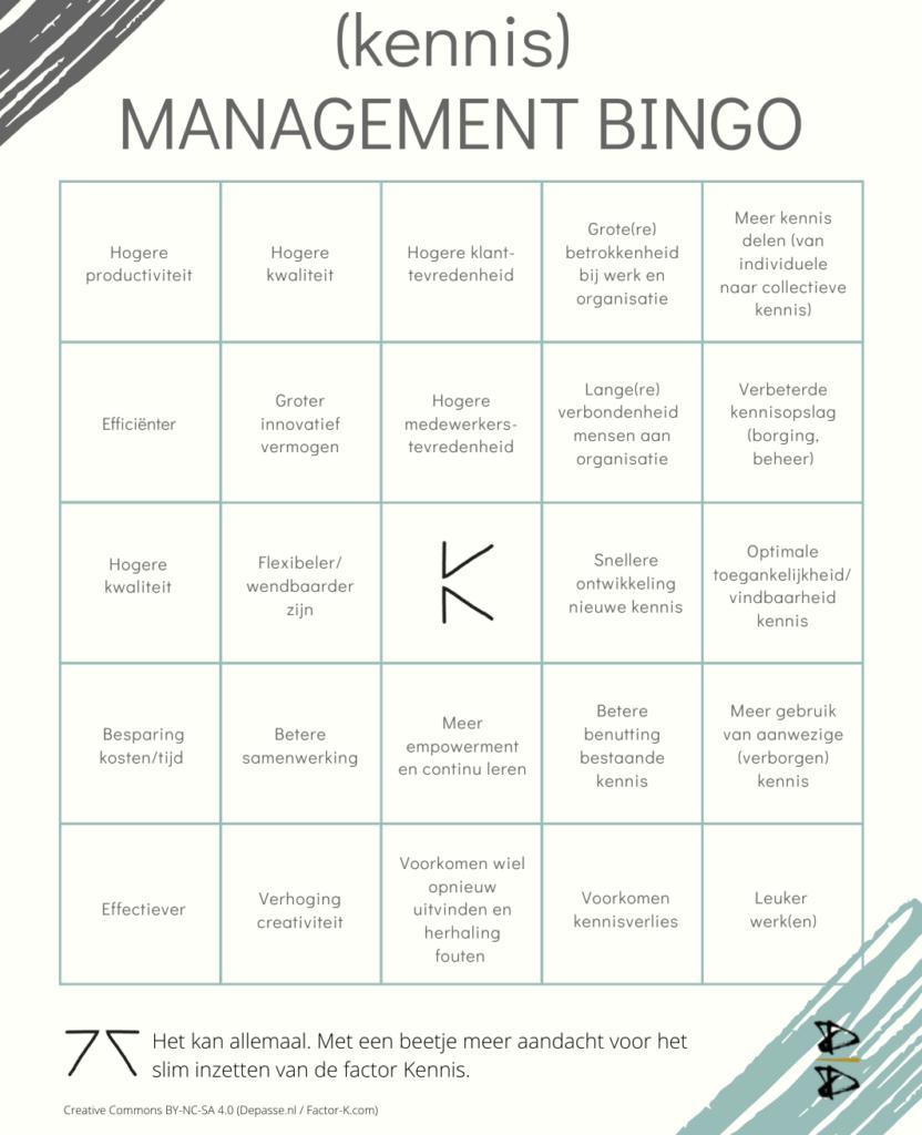 (Kennis) Management Bingo